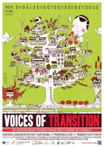 Poster__Voices_of_Transition__deutsche_Version